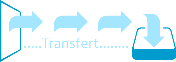 transfert-upload